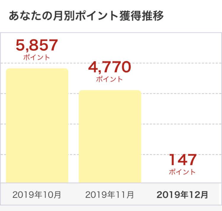 f:id:ku-chan5649:20191203082351j:plain