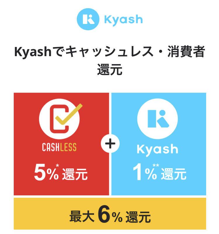 f:id:ku-chan5649:20191203204605j:plain