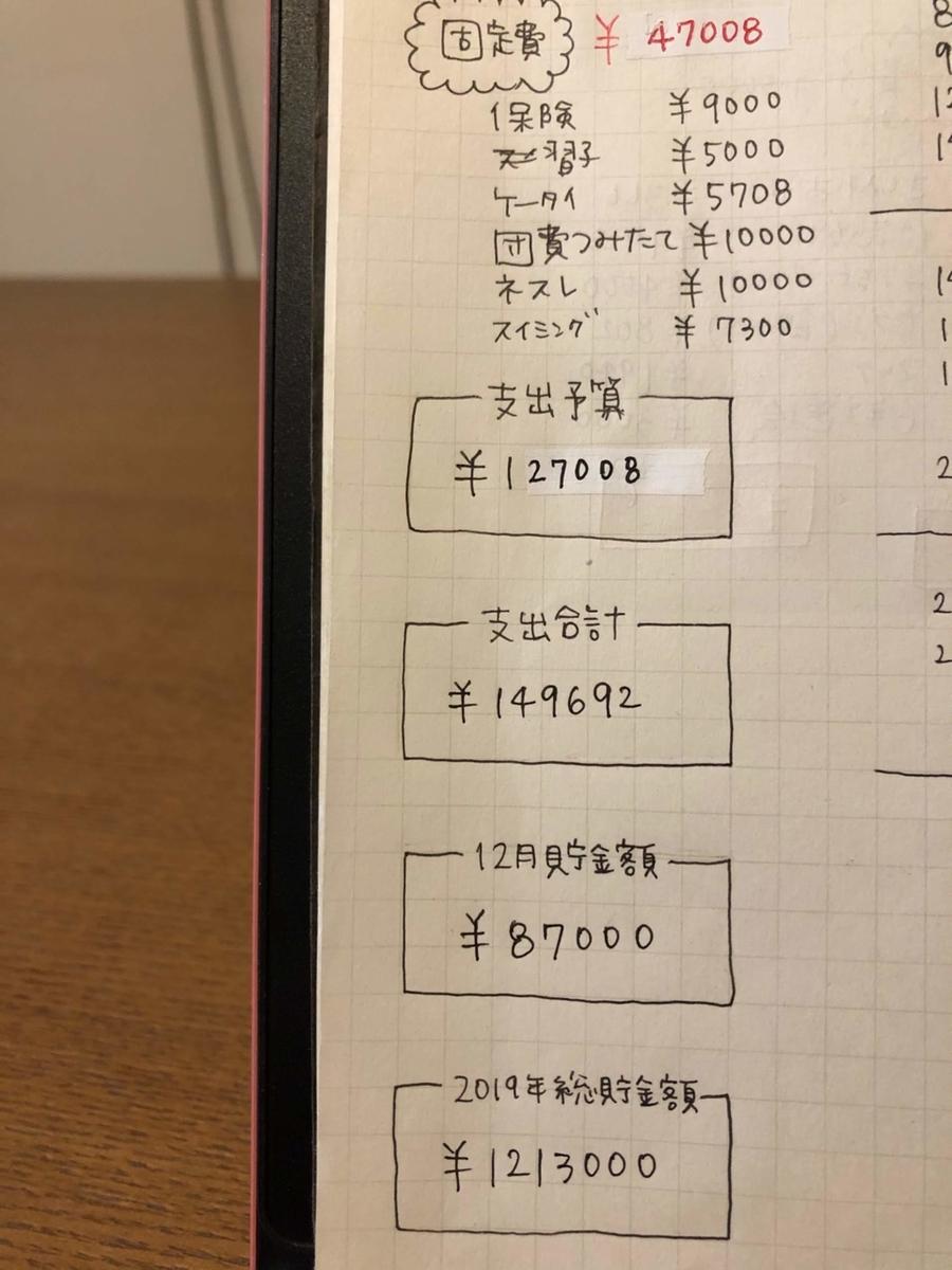 f:id:ku-chan5649:20191227221205j:plain