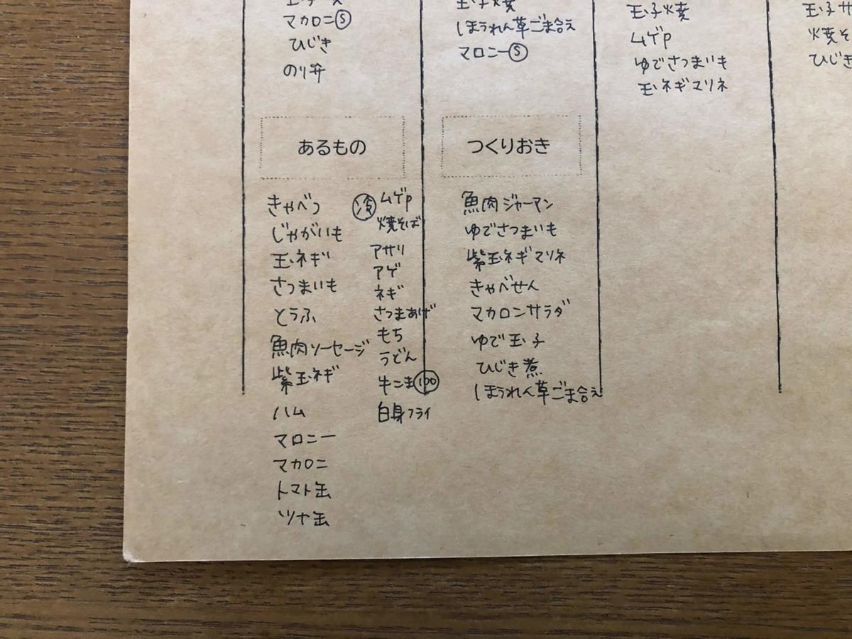 f:id:ku-chan5649:20200105161947j:plain