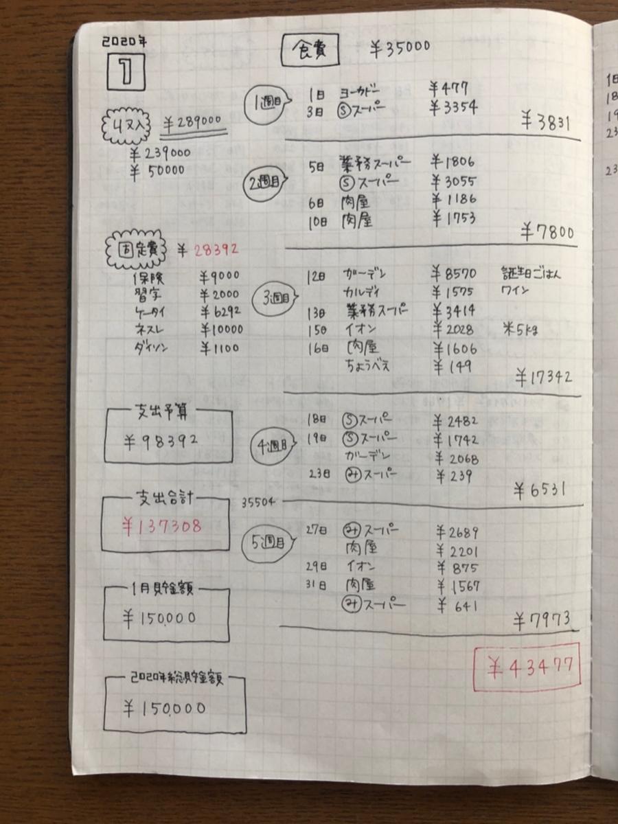 f:id:ku-chan5649:20200201201135j:plain