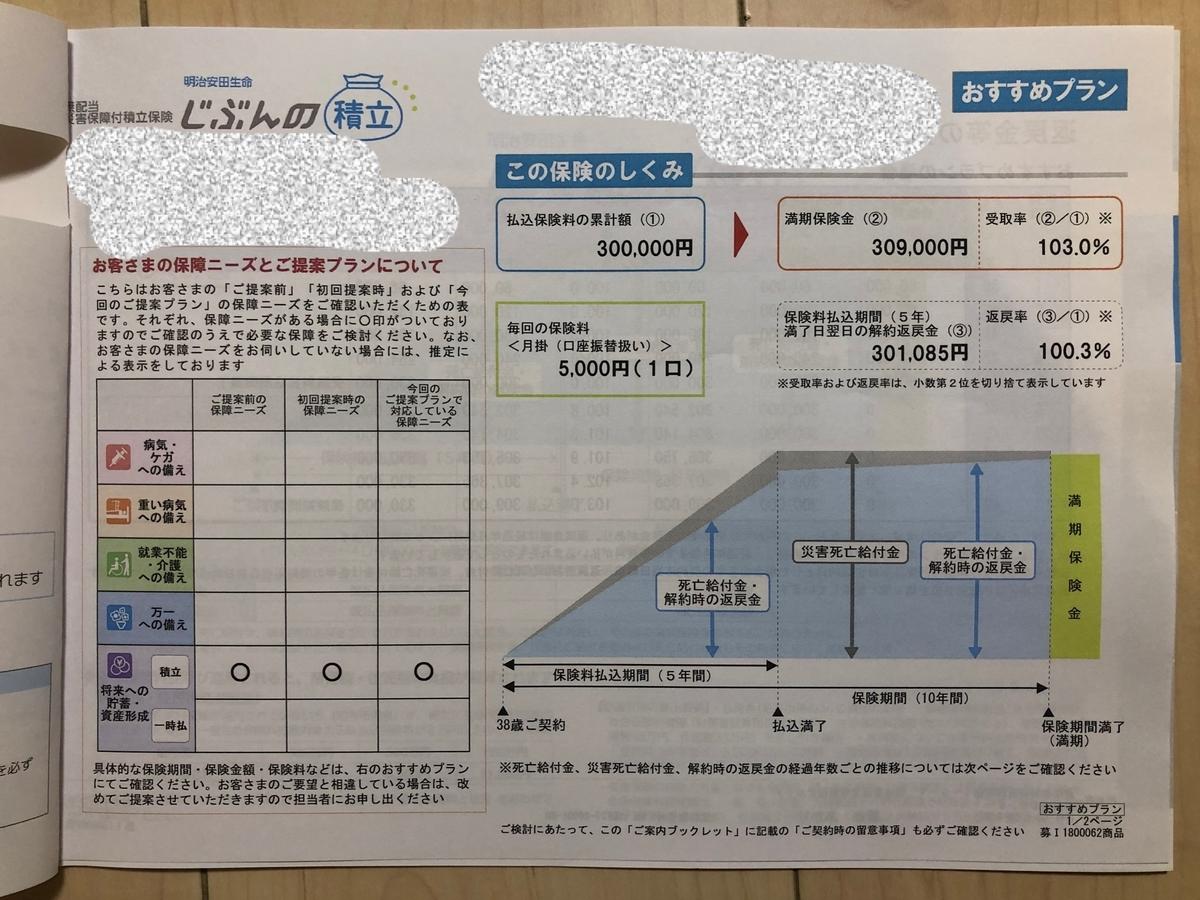 f:id:ku-chan5649:20200213053618j:plain