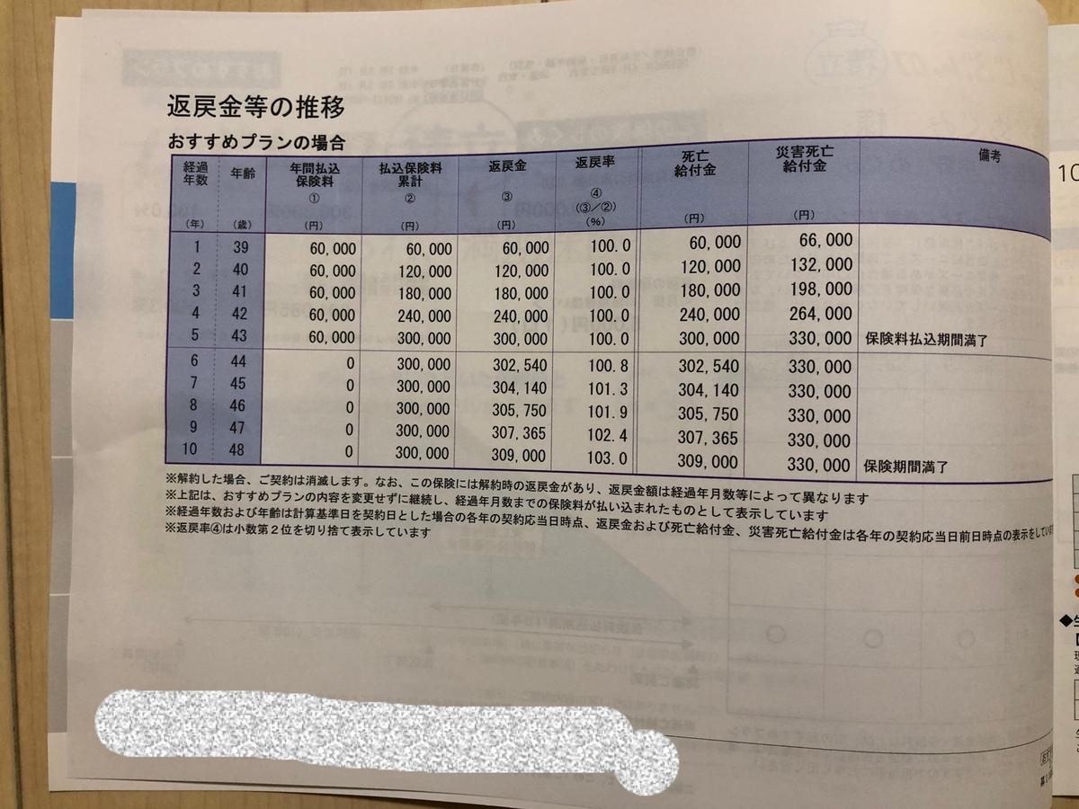 f:id:ku-chan5649:20200213054653j:plain