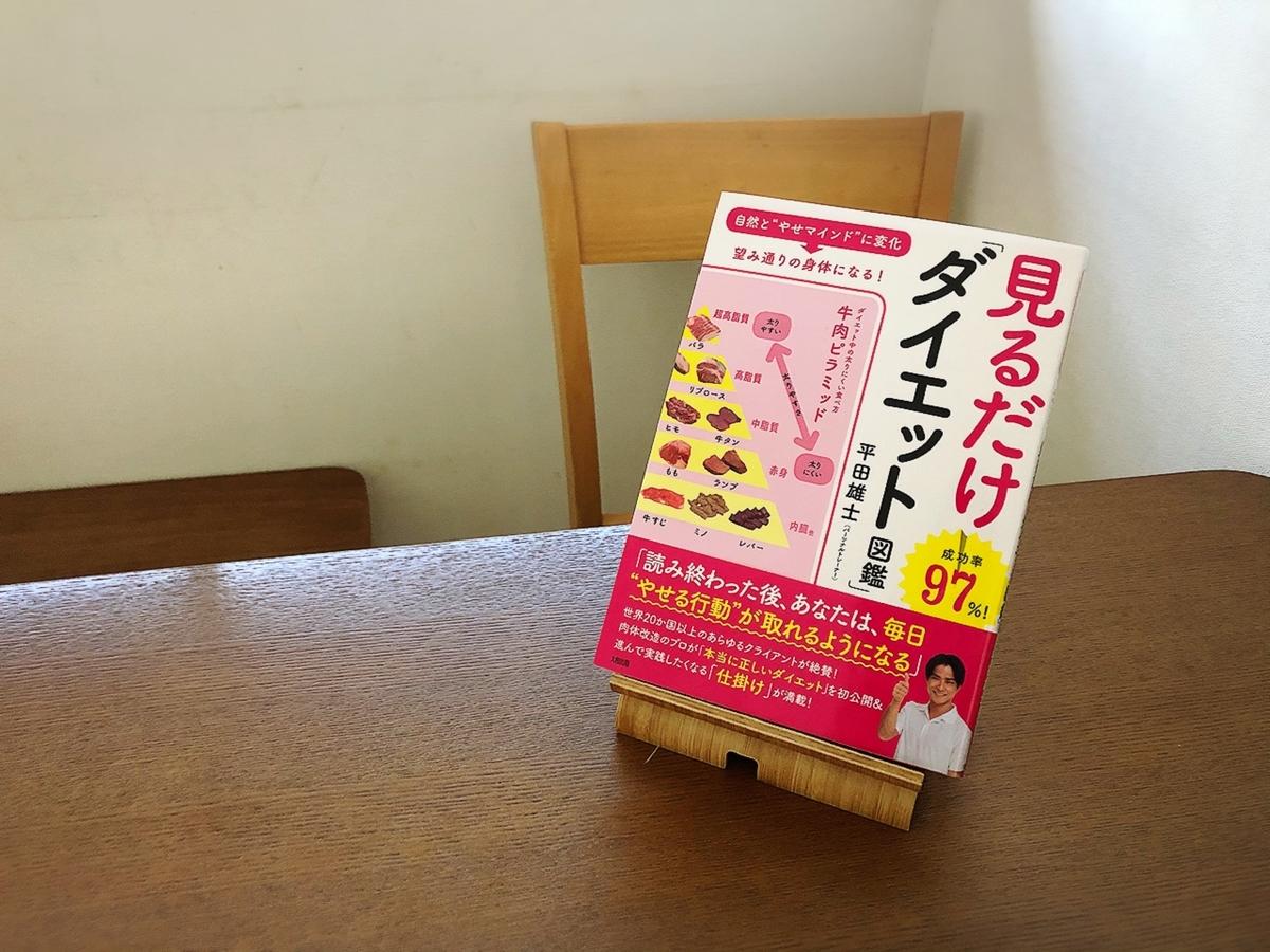 f:id:ku-chan5649:20200216163435j:plain