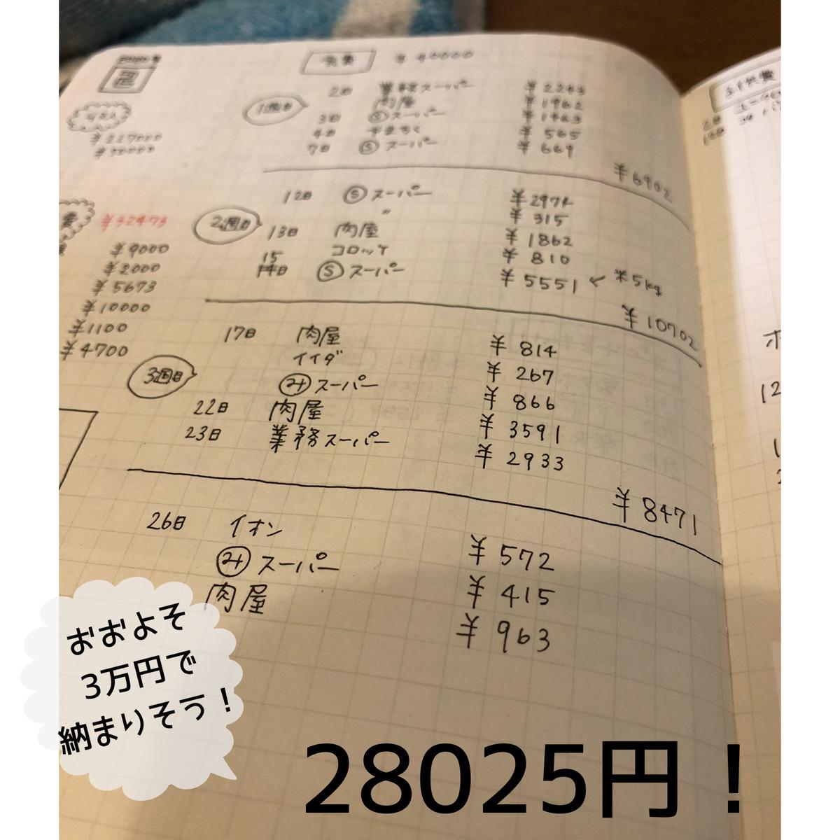 f:id:ku-chan5649:20200226184355p:plain