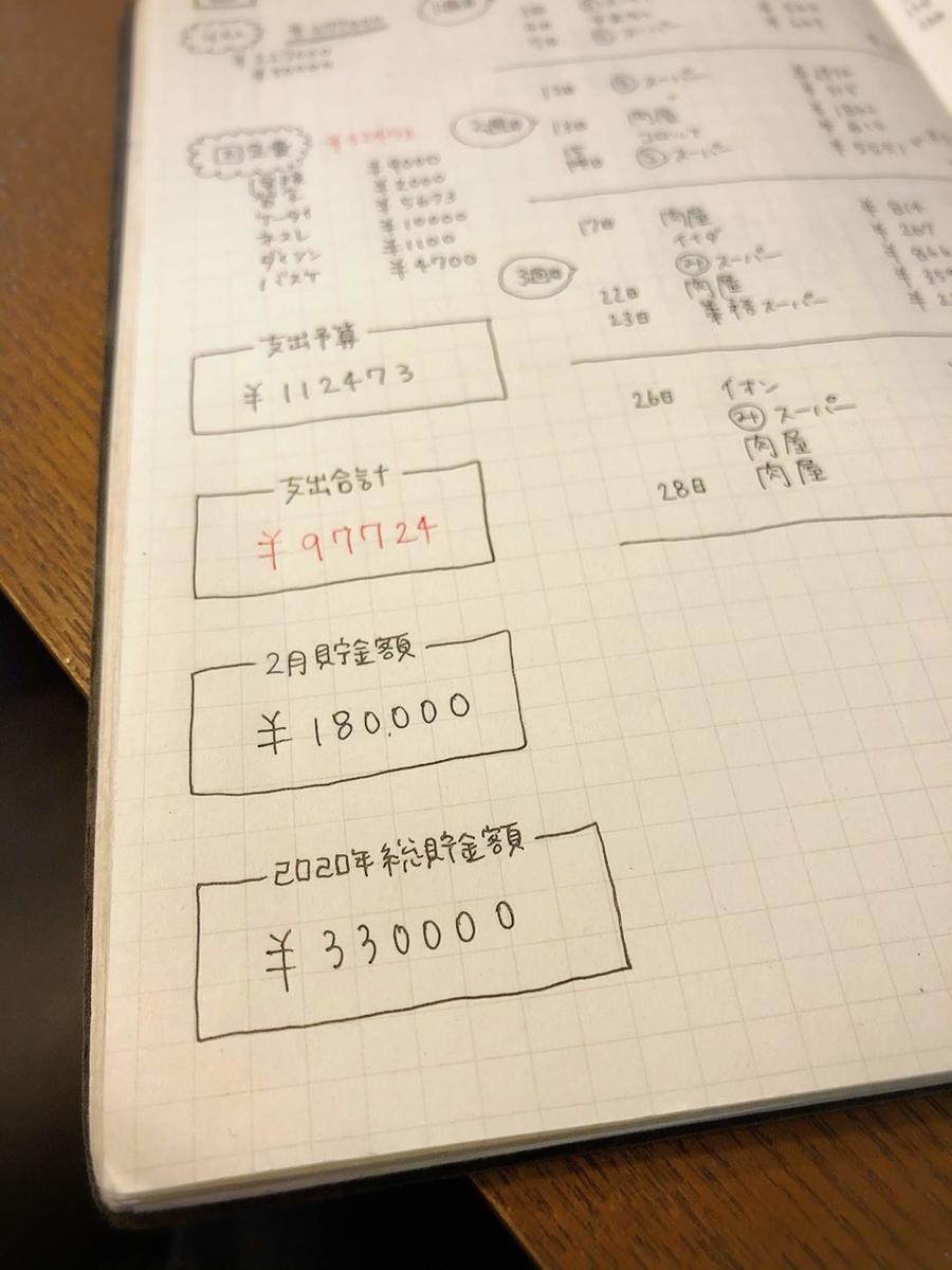 f:id:ku-chan5649:20200228212315j:plain