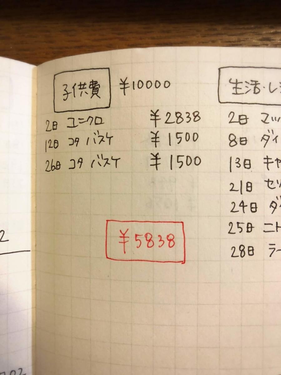 f:id:ku-chan5649:20200306210408j:plain