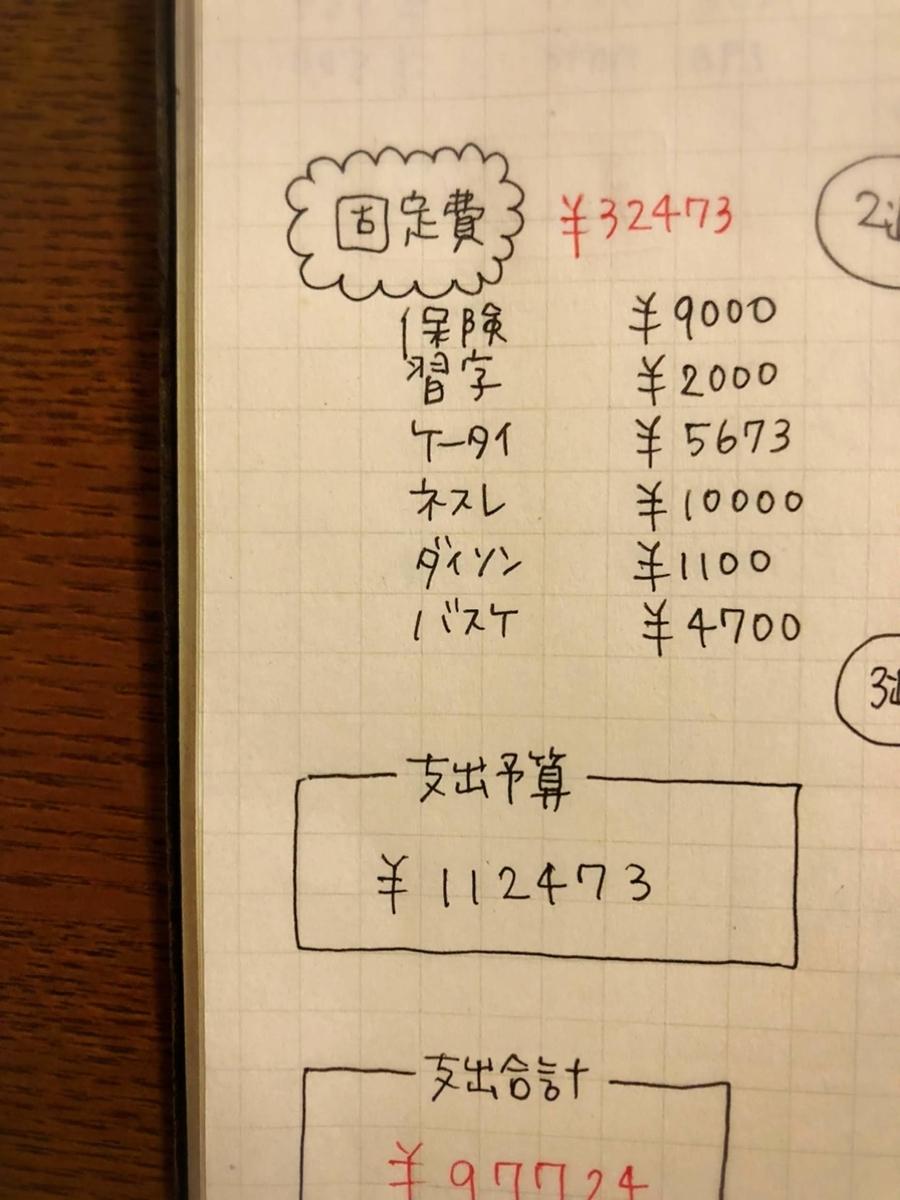 f:id:ku-chan5649:20200306210631j:plain