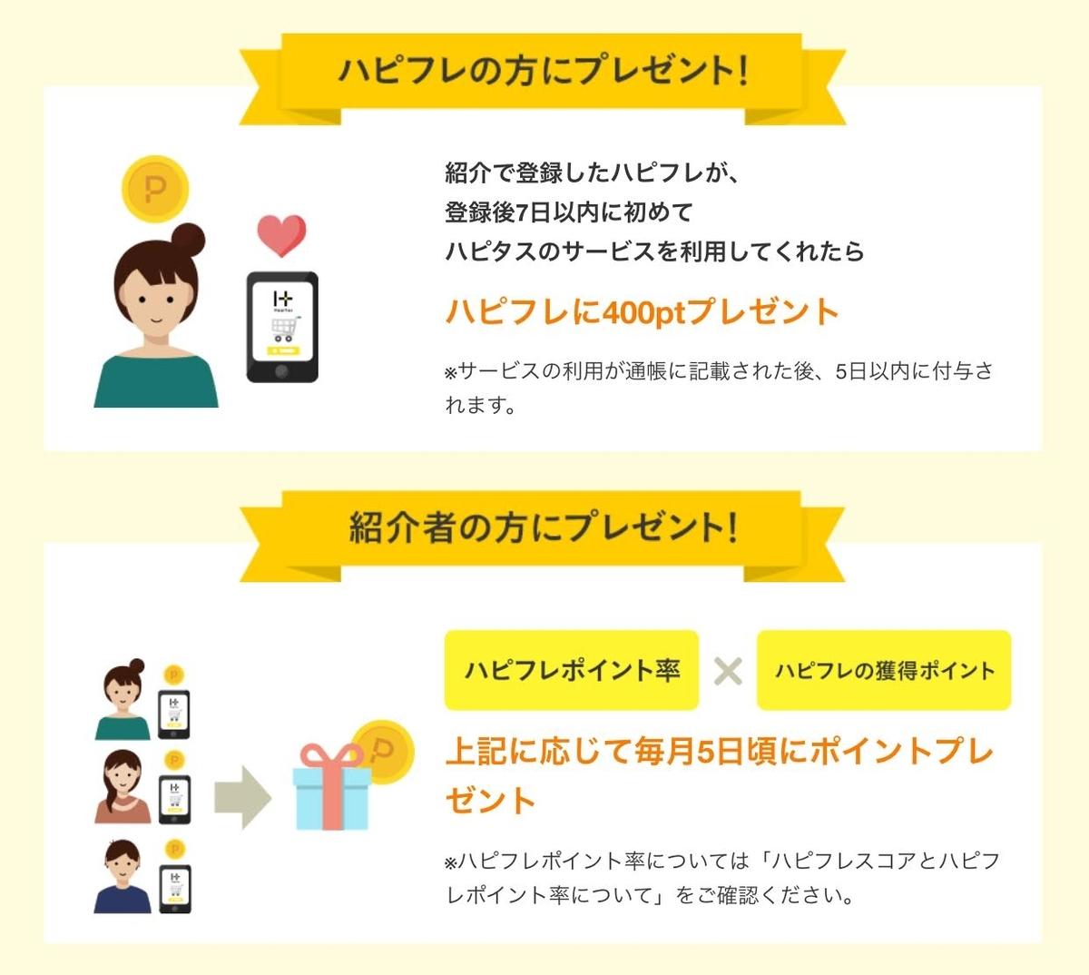 f:id:ku-chan5649:20200306213838j:plain