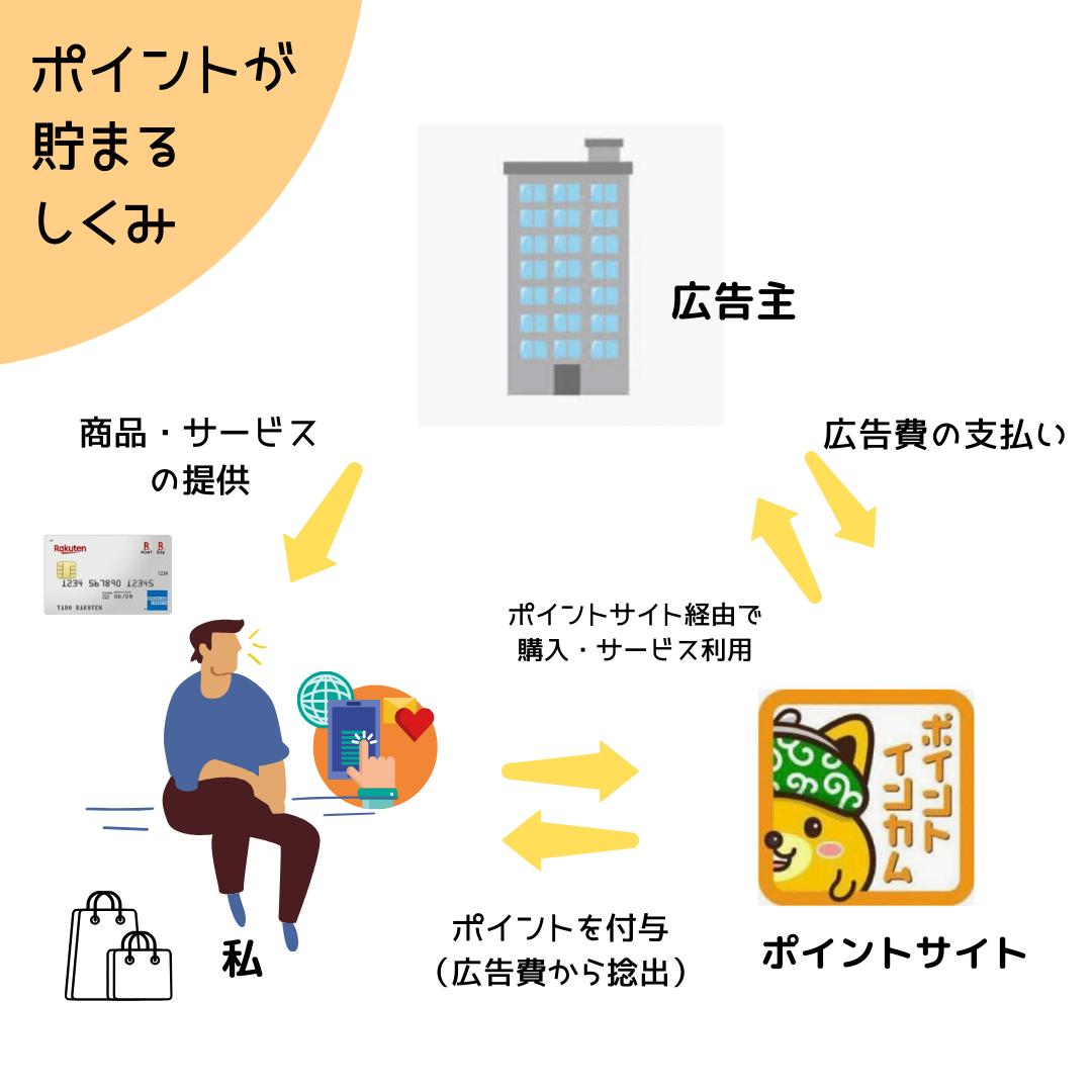 f:id:ku-chan5649:20200314164833p:plain