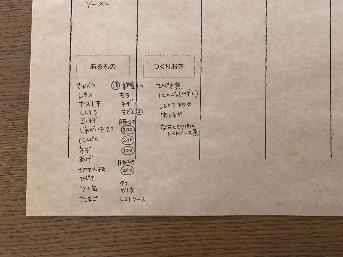 f:id:ku-chan5649:20200506140155j:plain