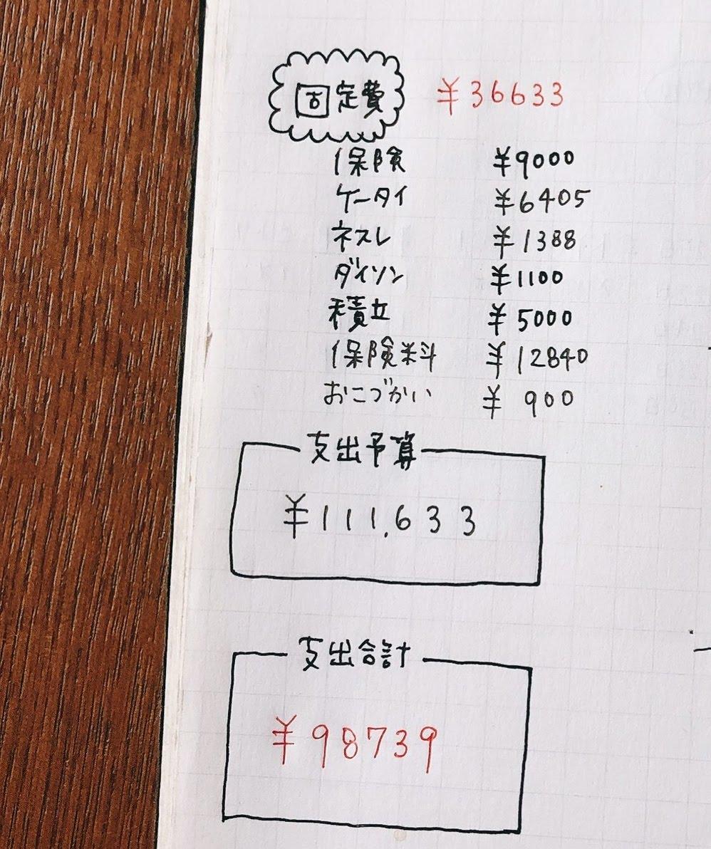 f:id:ku-chan5649:20200601093726j:plain