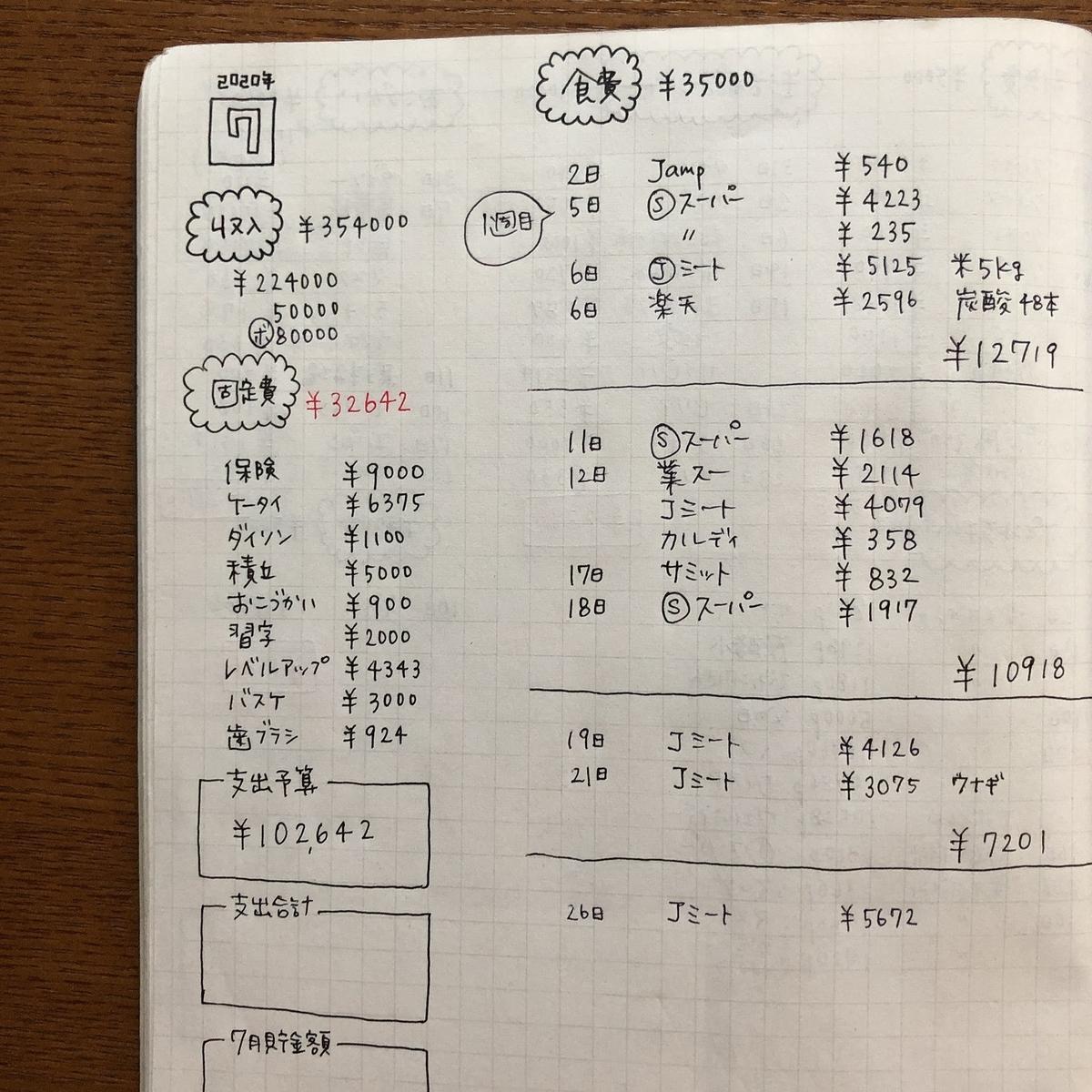f:id:ku-chan5649:20200728175856j:plain