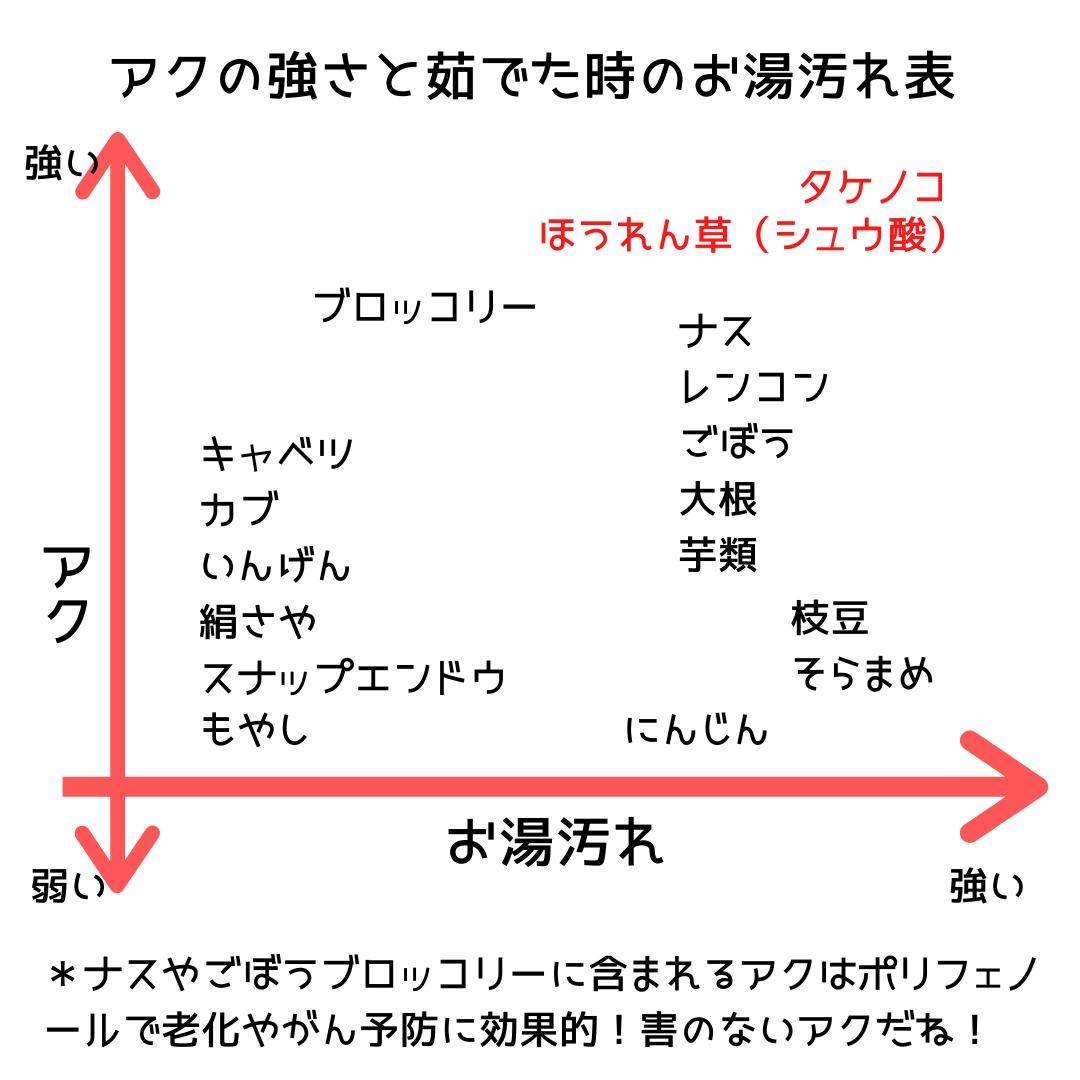 f:id:ku-chan5649:20201026164922p:plain