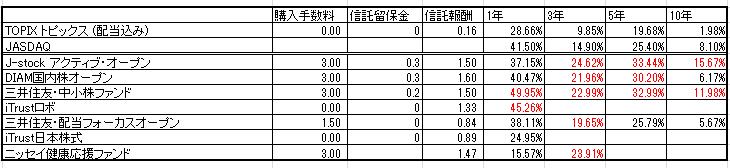 f:id:ku-rontrip:20171026154435p:plain