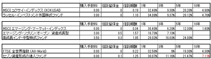 f:id:ku-rontrip:20171026154502p:plain