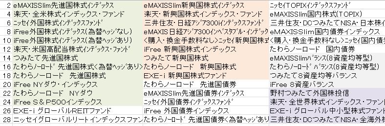 f:id:ku-rontrip:20180222175616p:plain