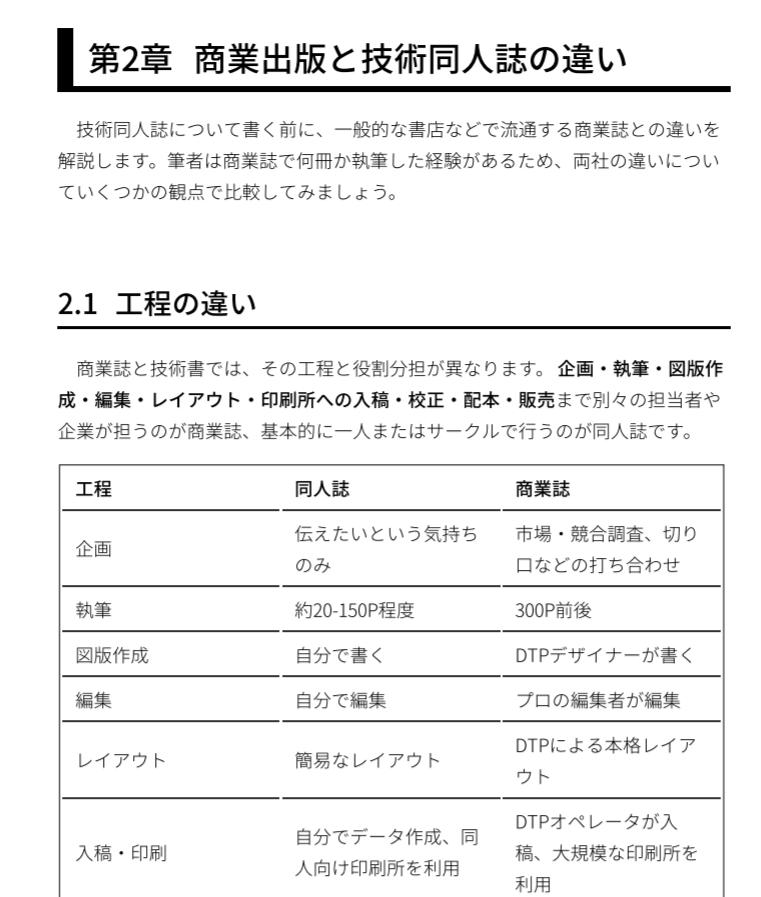 f:id:ku-suke:20181002003035p:plain
