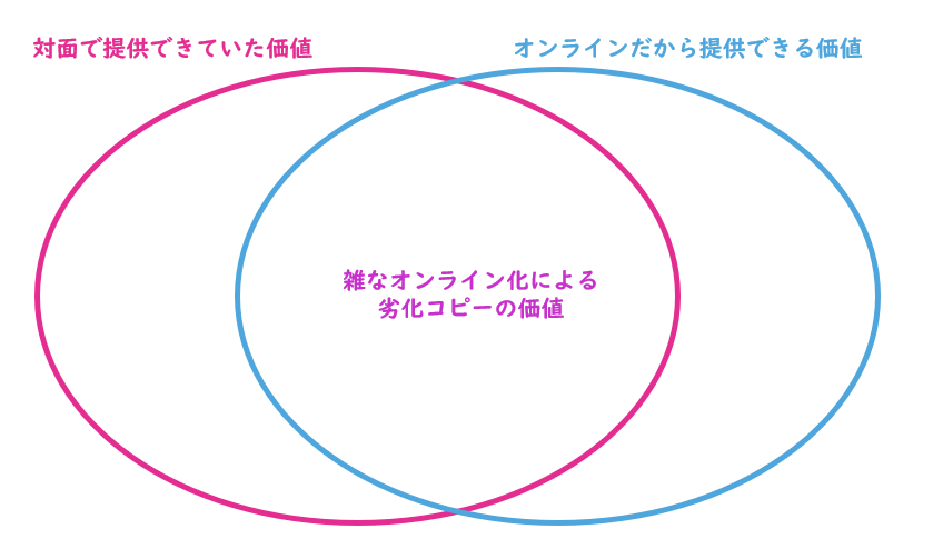 f:id:ku-suke:20200720004005p:plain