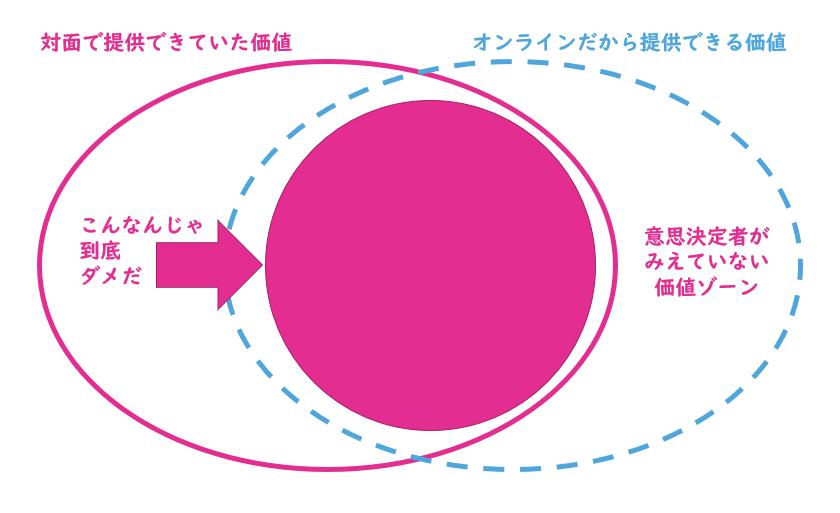 f:id:ku-suke:20200720004146p:plain