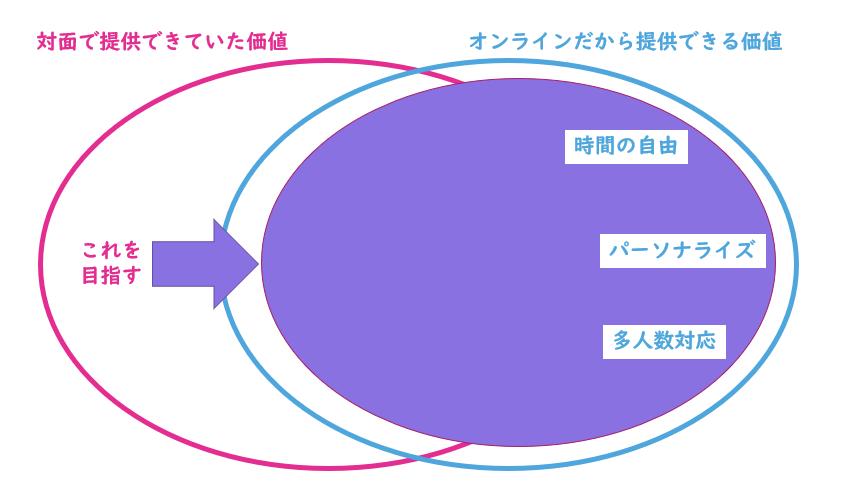 f:id:ku-suke:20200720005938p:plain