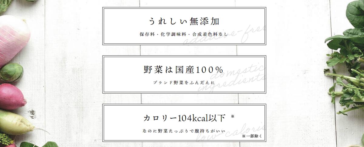 f:id:ku-yasan0831:20210405135503p:plain