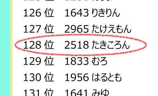 f:id:ku-yasan0831:20210506190550j:plain
