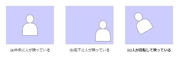 f:id:ku2t:20180225093833p:plain