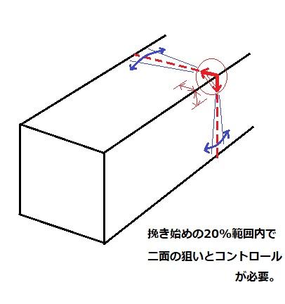 f:id:kubataasisuto:20201214130118j:plain