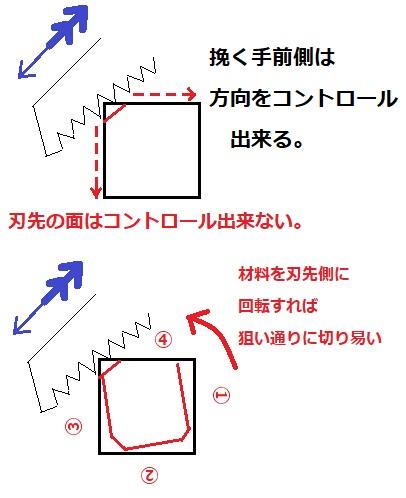 f:id:kubataasisuto:20201214130156j:plain