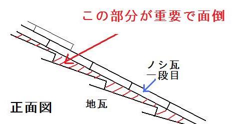 f:id:kubataasisuto:20210127084906p:plain