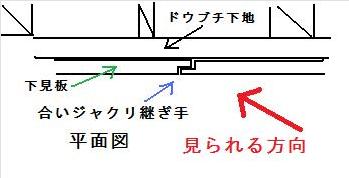 f:id:kubataasisuto:20210127095902p:plain