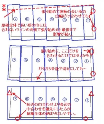 f:id:kubataasisuto:20210127124133p:plain