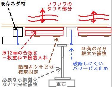 f:id:kubataasisuto:20210127152404p:plain