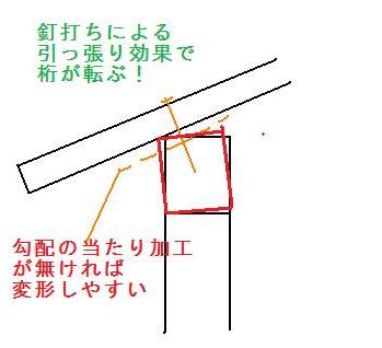 f:id:kubataasisuto:20210128092002p:plain