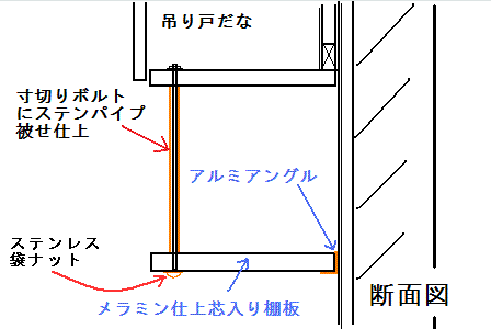 f:id:kubataasisuto:20210128141216p:plain