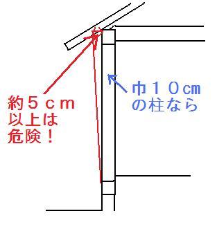f:id:kubataasisuto:20210203185112p:plain