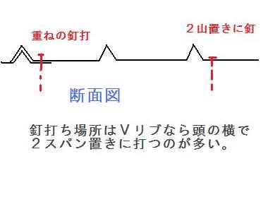 f:id:kubataasisuto:20210203200946p:plain