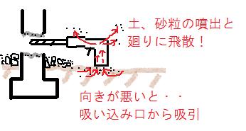ハツリ要領ゴミ吸い込み防止