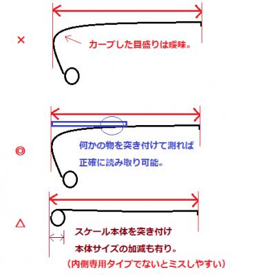 良く有る内巾の計測パターン例