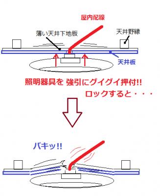 天井の弱点例