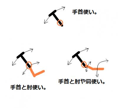 カナヅチ使い01.png