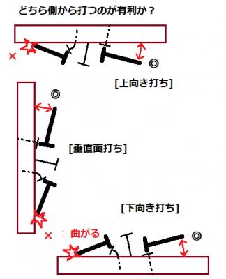 カナヅチ使い04.png