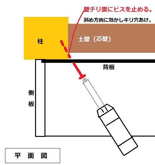 家具転倒防止(ビス止め例)土壁の柱チリへの斜め止め例.png