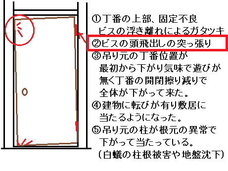 建具ドアの開閉不良の原因例?.png