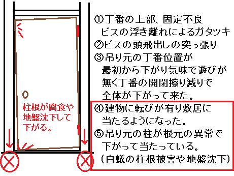 建具ドアの開閉不良の原因例?~?.png