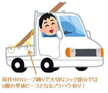 運転・配達・軽トラの荷作り01.png
