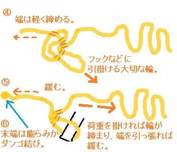 運転・配達・軽トラの荷作り02首括り03.png
