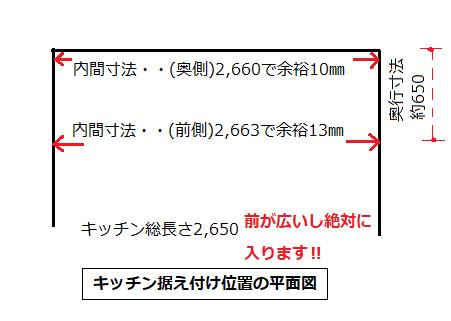 キッチン据え付け位置の平面図例.png