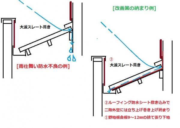 スレート屋根の雨漏り?施工不良原因と改善例.jpg